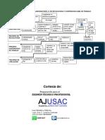 Proc. SANCIONATORIO, R. REVOCATORIA Y CONTENCIOSO LABORAL.docx