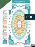 Reinventing Organizations Map v2.3 En