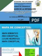 Jerarquización de La Información. Mapas Conceptuales