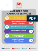 Charges for Aadhaar