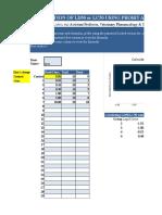 Copia de LD50 LC50 Probit Analysis