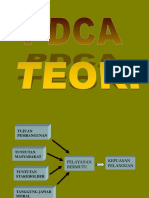 PDCA-TEORI