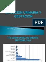 ITU y Gestación