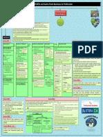Durgesh singh charts.pdf