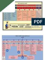 ISCA CHARTS BY SWAPNIL PATNI.pdf