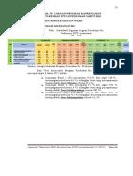 6.1.1.6 bukti Innovasi kerja UKM dalam PDCA......baru.doc