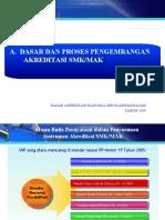03. Perangkat Akreditasi Smk_permen 13-09