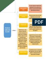 PROCESO DE FABRICACION DEL ACERO.docx