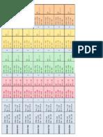 _tabla de cALIBRACIOn inyector cr denso toyota varios.pdf