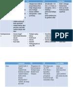 Diagnosis+DD  kasus 4.pptx