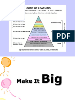 Effective PPT
