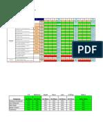 MD Scorecard Manual _ Ferdiansyah2