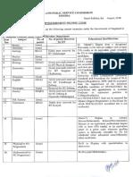 Nagaland PSC Asst Professor Sr Technician Other Posts Notification