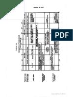 Coeficientes de Permeabilidad.pdf