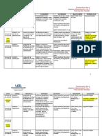 Calendarización Adm.ii ECA-125 Sec. 1 Sem 2-2018