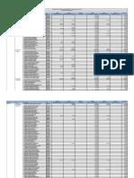 Reporte de pagos beneficiarios del Proyecto SIES al 20.08.2018