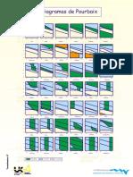 Diagramas de Pourbaix.pdf