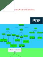 Clasificacion de Ecosistemas