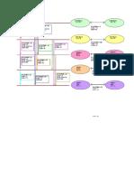 Siemens Radio Network Parameter Course