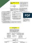 2-Acto-Juridico_Osvaldo-Parada.pdf