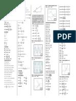 Formulas diferenciales e integrales