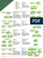 patterns_rus.pdf