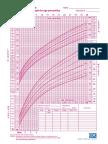 Girls 0-36 months.pdf