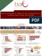 Economic Impact - Short Version (1)