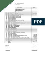 Laporan Arus Kas Rekening Bank Periode Desember 2015