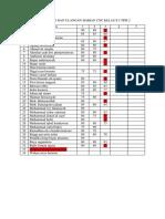 Nilai Tugas Dan Ulangan Harian Cnc Kelas Xi Tpm 2