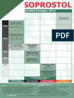 Misoprostol_Recommended Dosages 2012.pdf