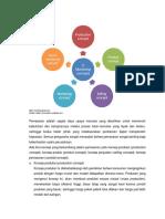 Materi 1. Konsep pemasaran.pdf