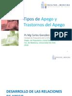 Psicopatologia Del Apego