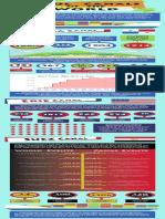 aaron murdock final project - infographic