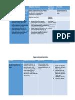 Matriz de Consitencia y Operacion de Variables