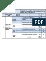 Calendario de actividades Unidad II.docx