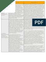 API 1 Privado