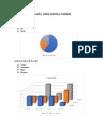 Actividad 2. Aplicación de Encuesta y Análisis de Resultados