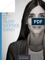 2015 Talent Shortage Survey