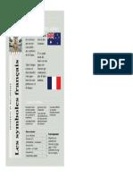 Les Symboles Francais