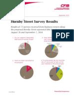 CFIB Hornby Street Survey Results