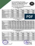 biaya_tk1_1819.pdf
