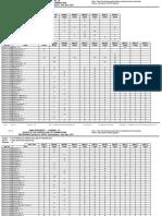 61_6105_RC-Mech-7-sem.pdf