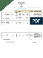 NDEP Accomplishment Report