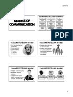 3. Models of Communication