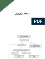 AVNRT-AVRT