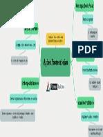 Acoes Possessorias_Mapa Mental.pdf