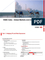 Hsbc India Global Markets Overview