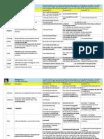 MIDIpal v 1-2 - Quick Reference Sheet