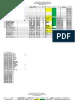 Data Kepegawaian Non PNS MAN 4 Bekasi
